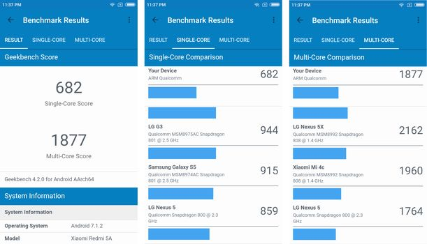 Review Xiaomi Redmi 5A Geekbench