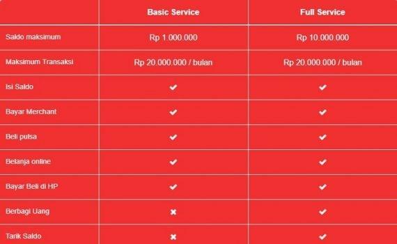 Cara Menukarkan Cashback TCASH Telkomsel - Jenis TCASH