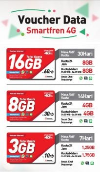 Tarif Voucher Data Smartfren