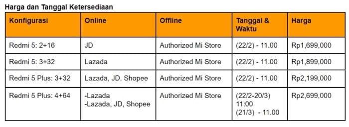 Xiaomi Redmi 5 Jadwal Beli