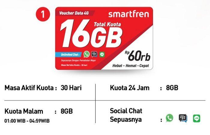 Pembagian Kuota Smartfren 16 GB