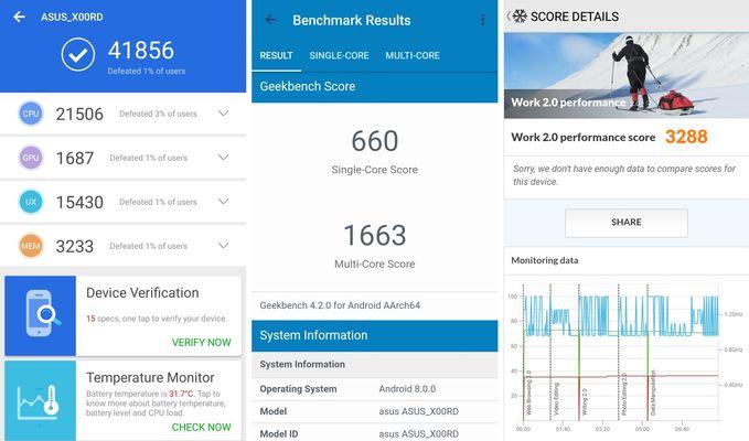 ASUS Zenfone Live L1 Benchmark