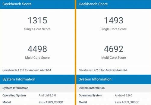 Zenfone 5 - Geekbench