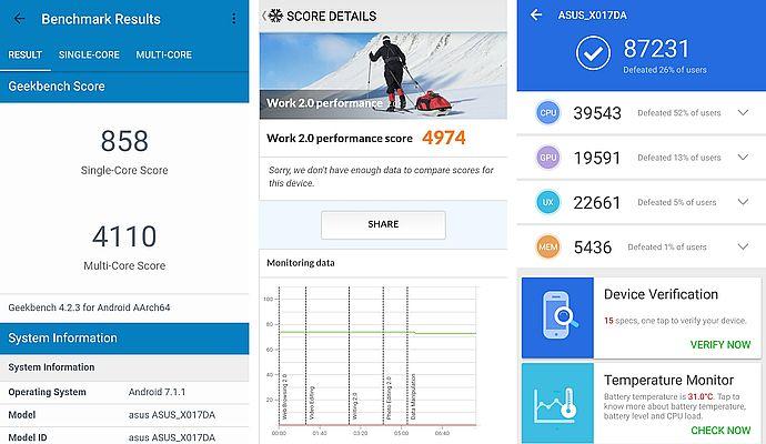 ASUS Zenfone 5Q Benchmark