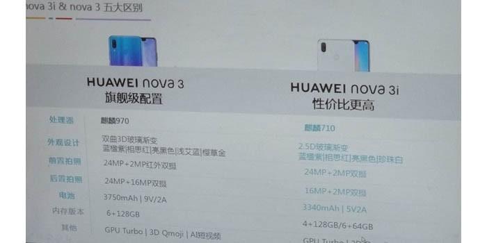 Huawei Nova 3i Leak Spek