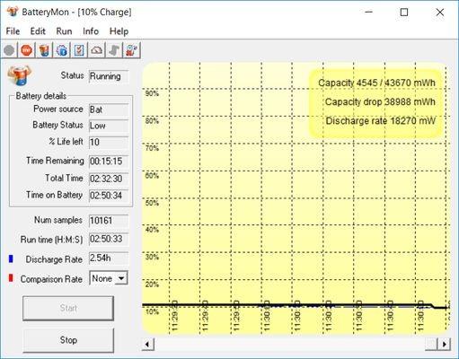 Acer Nitro 5 Baterai