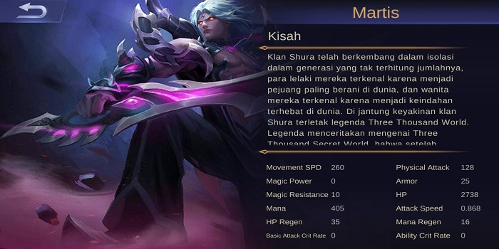Hero Figter Terkuat Mobile Legends - Martis