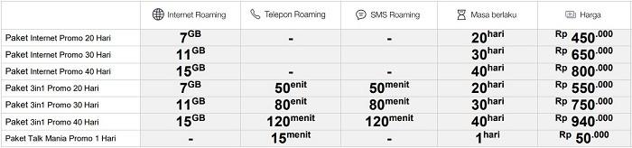 Paket Roaming Telkomsel - Promo Haji