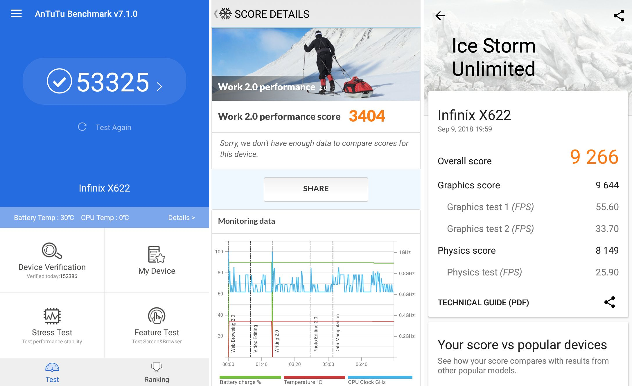 Review Infinix Hot S3X Benchmark