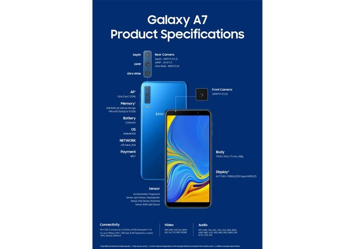 Samsung Galaxy A7 2018 All