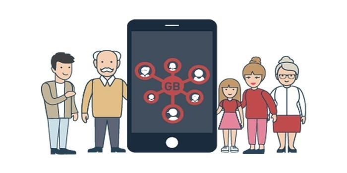 Paket Keluarga Telkomsel Ilustrasi
