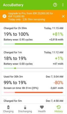 ASUS Zenfone Max Pro M2 Baterai Accu