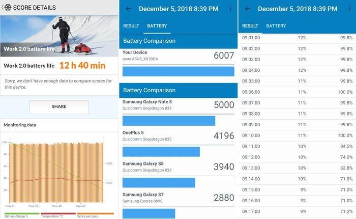 ASUS Zenfone Max Pro M2 Baterais