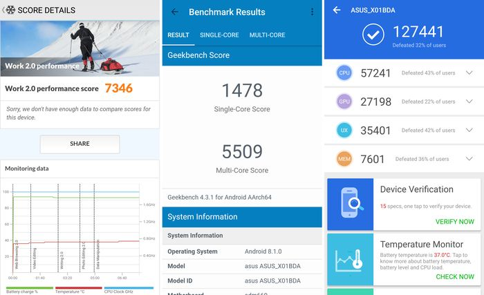 ASUS Zenfone Max Pro M2 Benchmark