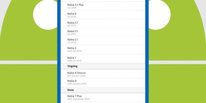 Roadmap Android Nokia