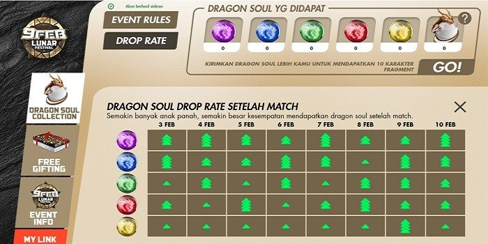 Free Fire Dragon Soul - Drop Rate