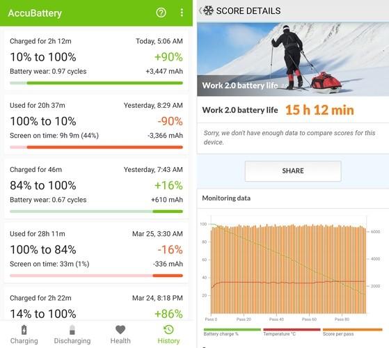 Redmi Note 7 Baterai Benchmark