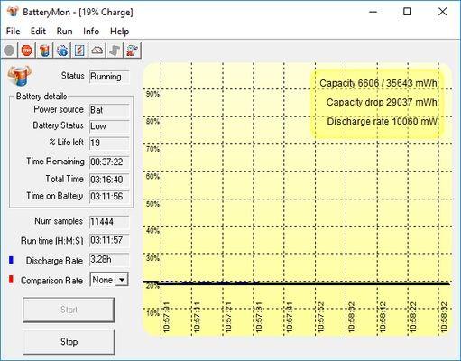 ASUS VivoBook X505ZA BattMon