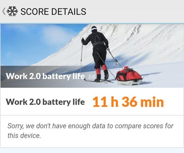 Review realme C2 PCMark Baterai