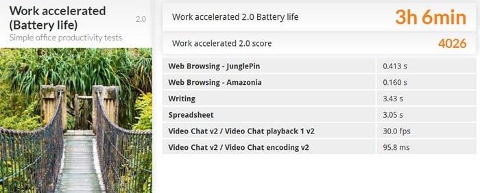 ASUS VivoBook A412 Tes Baterai
