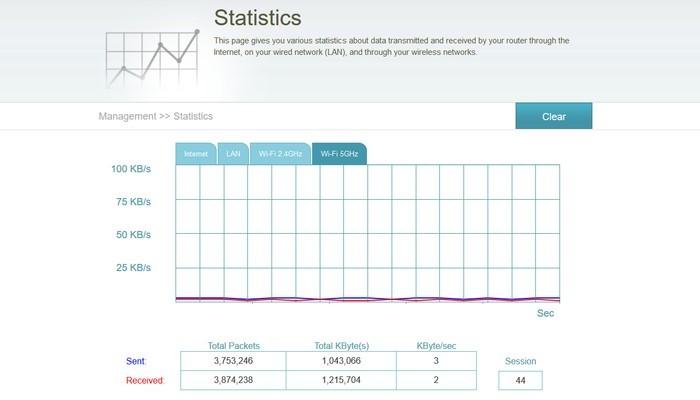 D-Link DIR-878 Statistics
