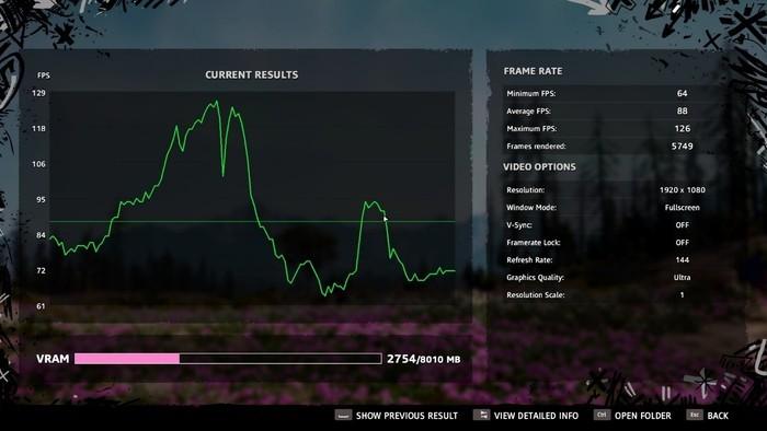 ASUS ROG Zephyrus S GX701GXR Far Cry New Dawn