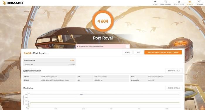 ASUS ROG Zephyrus S GX701GXR Port Royal