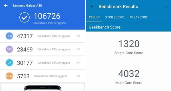 Samsung Galaxy A30 Skor AnTuTu Geekbench