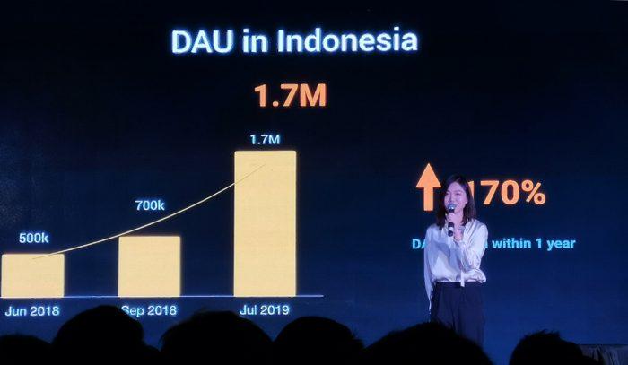 MIDC Indonesia DAU