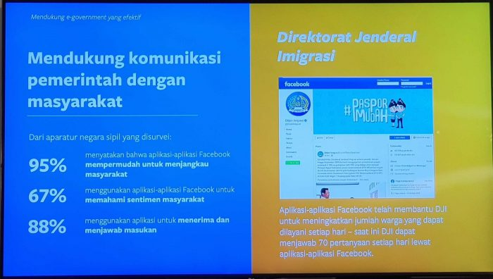 Facebook Indonesia Summit 2019 DJI