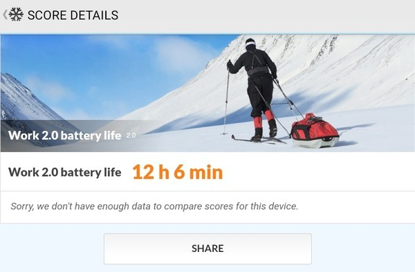 Samsung Galaxy Tab A (8.0) 2019 Baterai