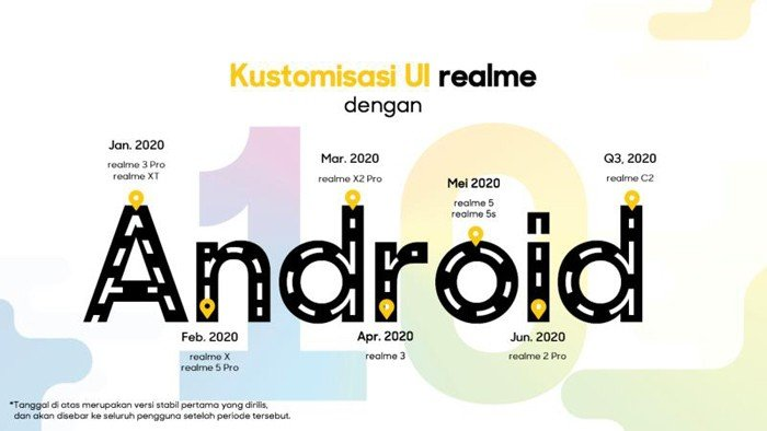 Jadwal Android 10 dengan kostumisasi realme