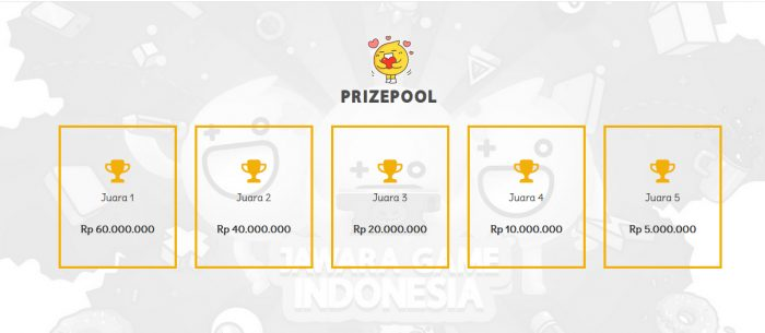 Jawara Game Indonesia Hadiah