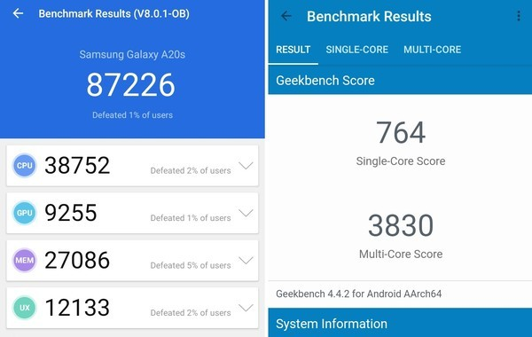 Review Samsung Galaxy A20s Benchmark