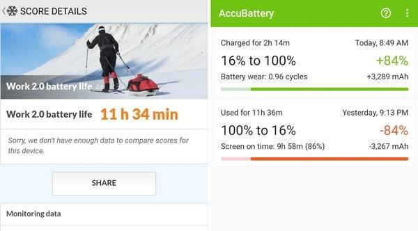 Review Samsung Galaxy A20s Tes Baterai