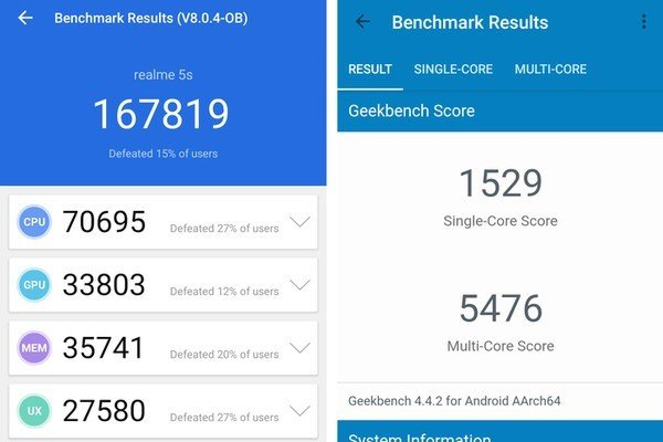 Review realme 5s Skor Benchmark AnTuTu Geekbench