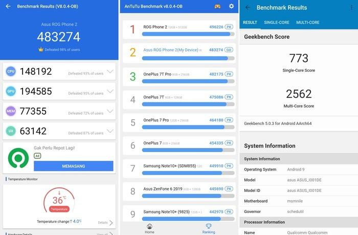 Review ASUS ROG Phone II Benchmark AnTuTu Geekbench