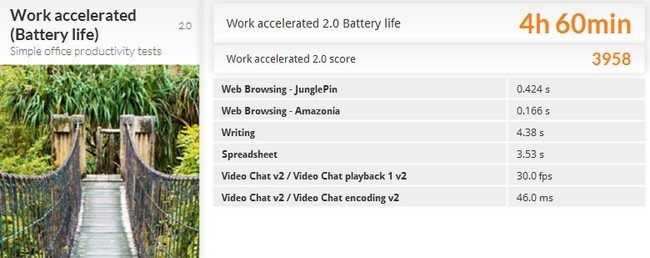 Review ASUS ZenBook 13 UX334FL Daya Tahan Baterai