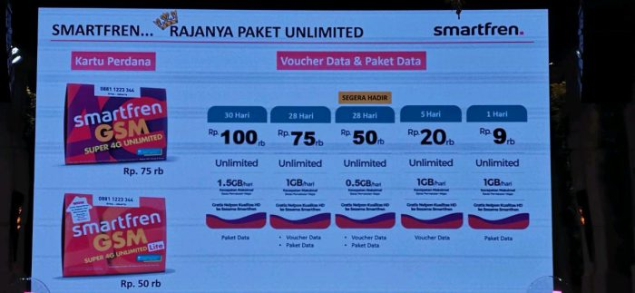 Super 4G Unlimited All Paket
