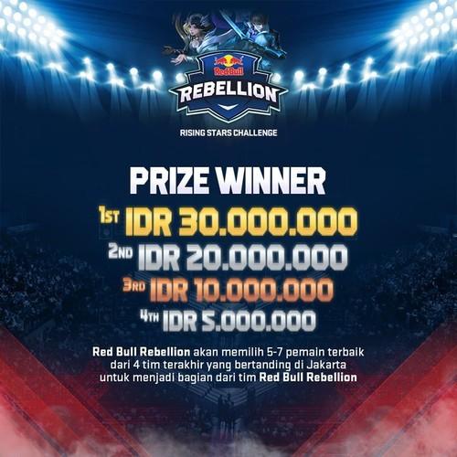 Red Bull Rebellion Total Hadiah