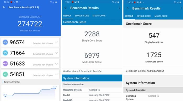 GalaxyA71-PerformanceBenchmark