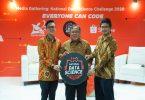Kiri-ke-kanan-Handhika-Jahja-sebagai-Direktur-Shopee-Indonesia-Prof.-Bambang-Brodjonegoro-Ph.D-sebagai-Menteri-Riset-dan-Teknologi-_-Kepala-Badan-Riset-dan-Inovasi-Nasional-BRIN