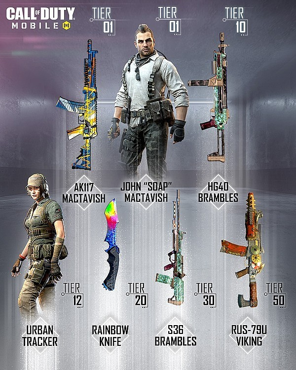 Call of Duty Mobile S4 Pass