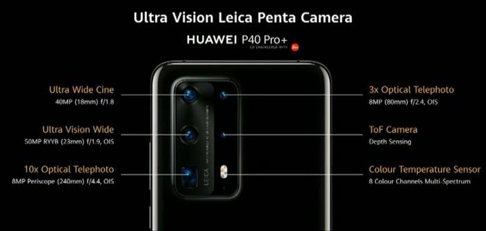 HUAWEI P40 Pro Plus Cam