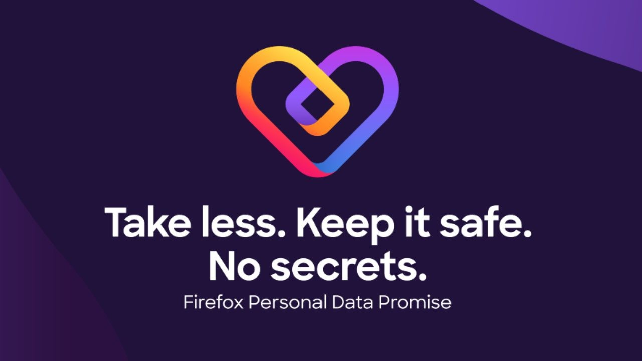 Header Mozilla Firefox Personal Data Promise