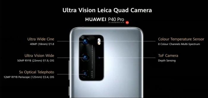 P40 Pro Quad Cam