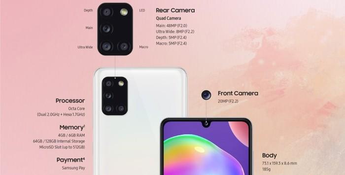 Samsung Galaxy A31 Camera