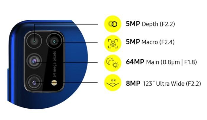 Kelebihan dan Kekurangan Samsung Galaxy M31
