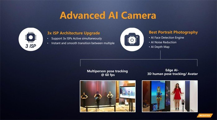 Advanced AI Camera