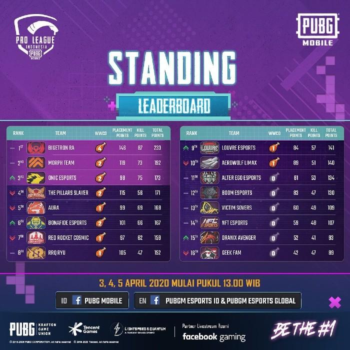 Fitur-Standing-Leaderboard-PMPL-ID-2020
